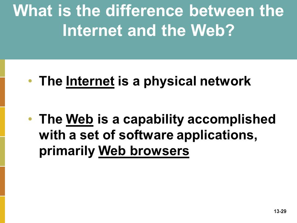 13-29 What is the difference between the Internet and the Web.