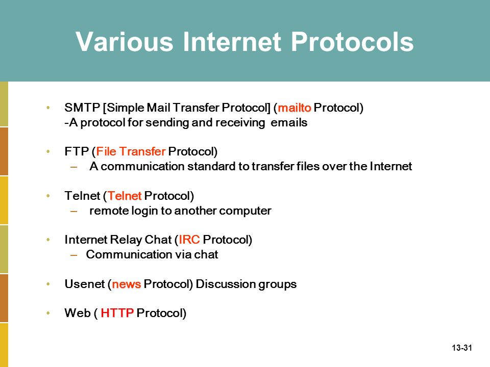 13-31 Various Internet Protocols mailtoSMTP [Simple Mail Transfer Protocol] (mailto Protocol) -A protocol for sending and receiving emails FTP (File Transfer Protocol) – A communication standard to transfer files over the Internet TelnetTelnet (Telnet Protocol) – remote login to another computer Internet Relay Chat (IRC Protocol) – Communication via chat newsUsenet (news Protocol) Discussion groups HTTPWeb ( HTTP Protocol)