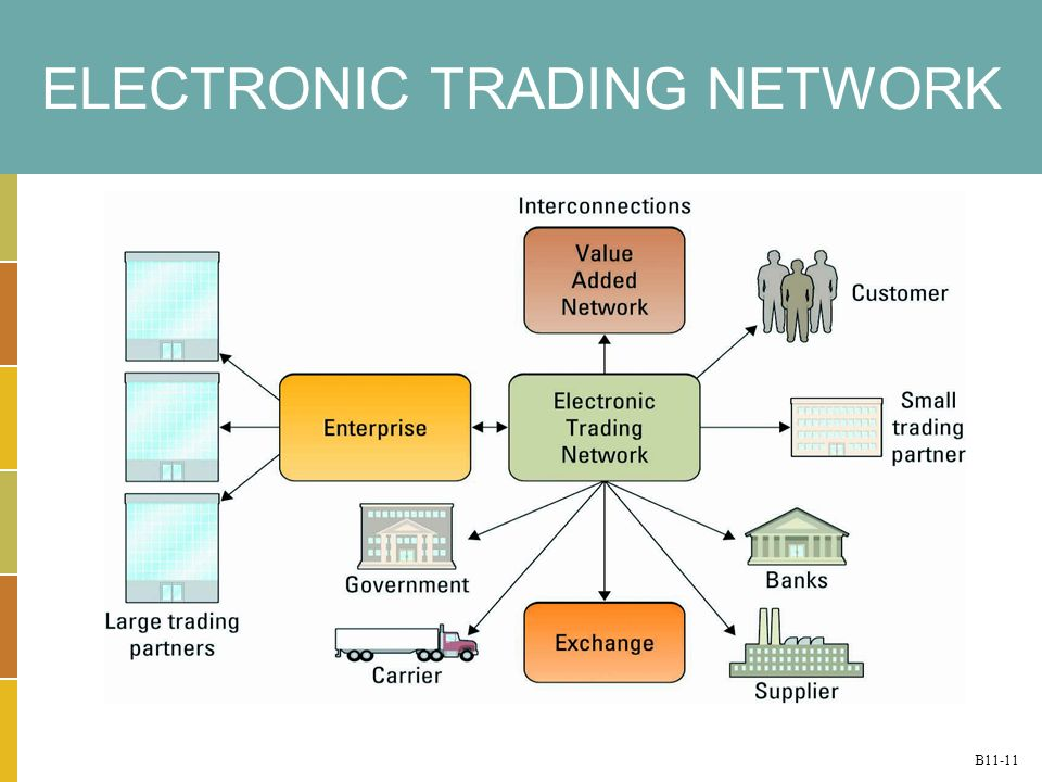 B11-11 ELECTRONIC TRADING NETWORK