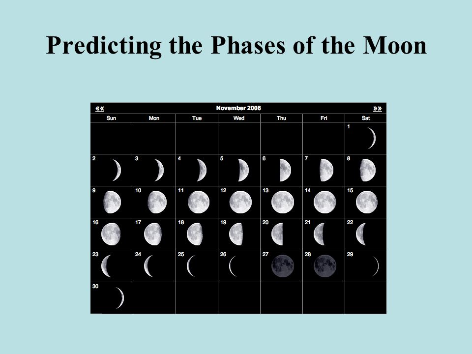 Predicting the Phases of the Moon