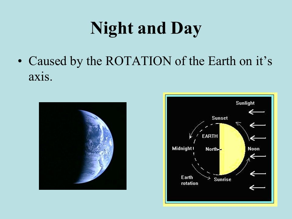 Night and Day Caused by the ROTATION of the Earth on it's axis.