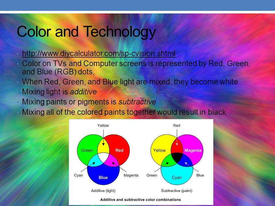 COLOR Interior Design. The Role of Color in Design Analyze how ...
