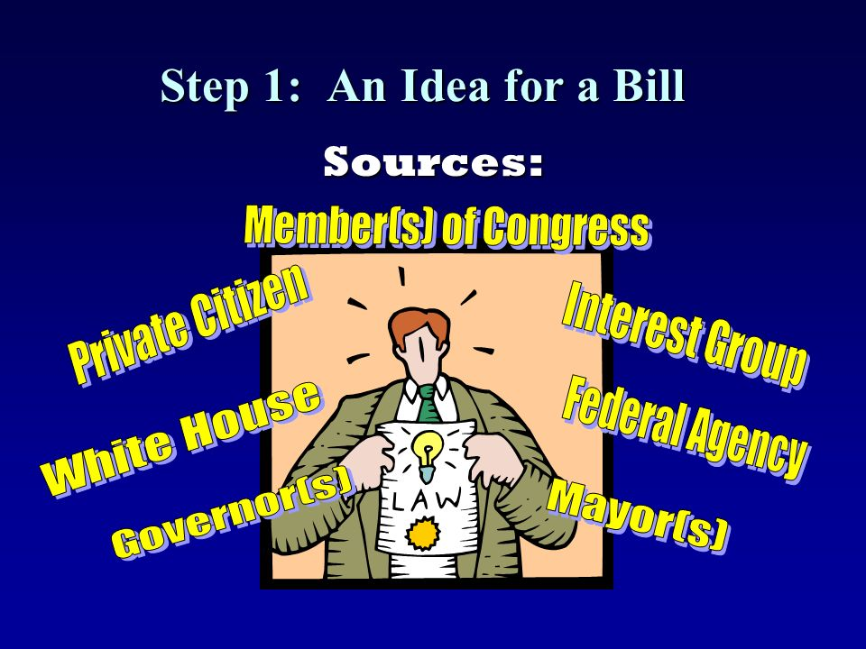 Step 1: An Idea for a Bill Sources: