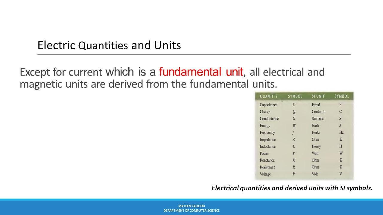 Electromagnetism lecture2 instructor muhammad mateen yaqoob ppt except for current which is a fundamental unit all electrical and magnetic units are derived buycottarizona Image collections