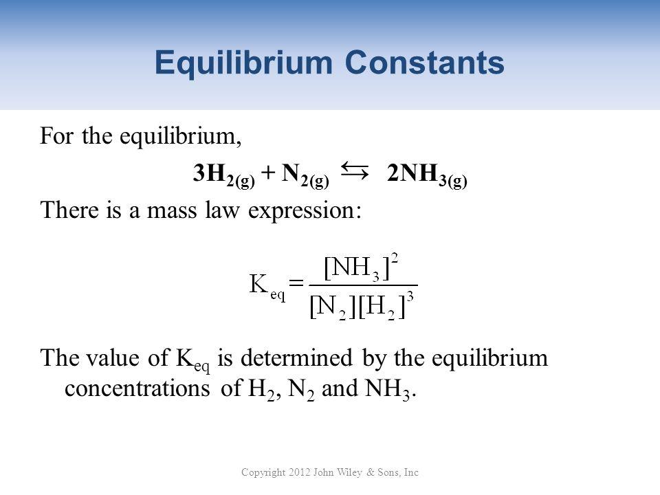 determining of the equilibrium constant for