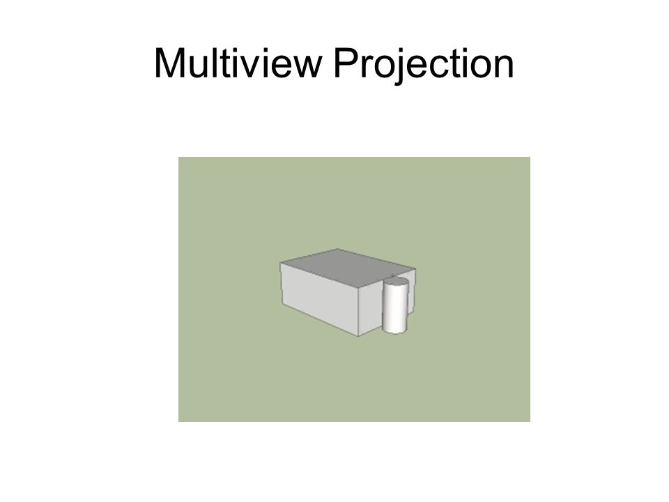 Multiview Projection