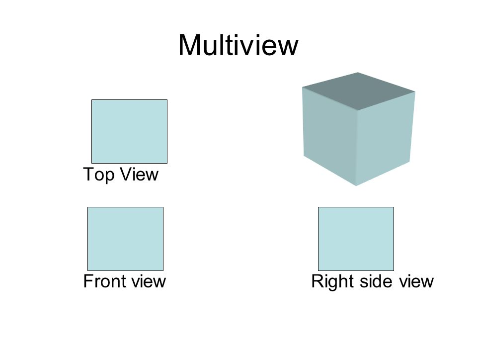 Multiview Top View Front viewRight side view