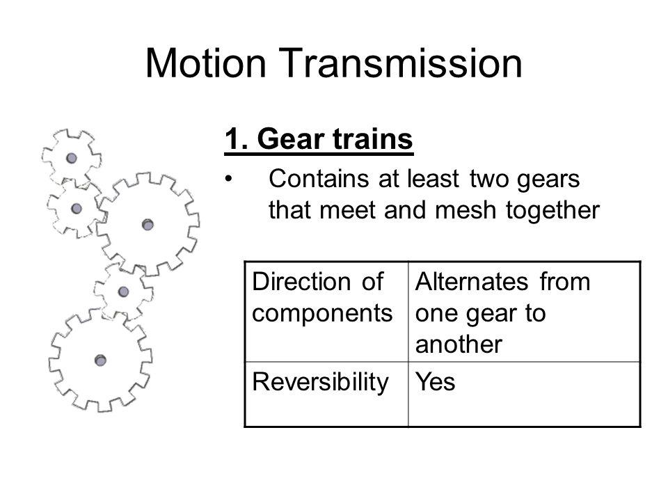 Motion Transmission 1.