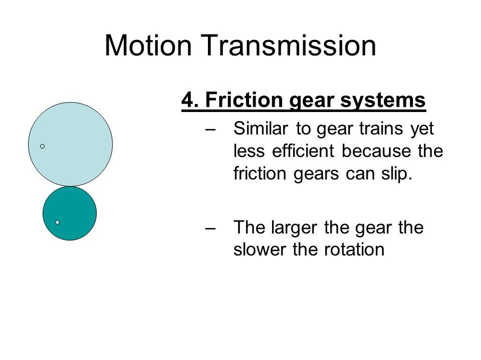 Motion Transmission 4.