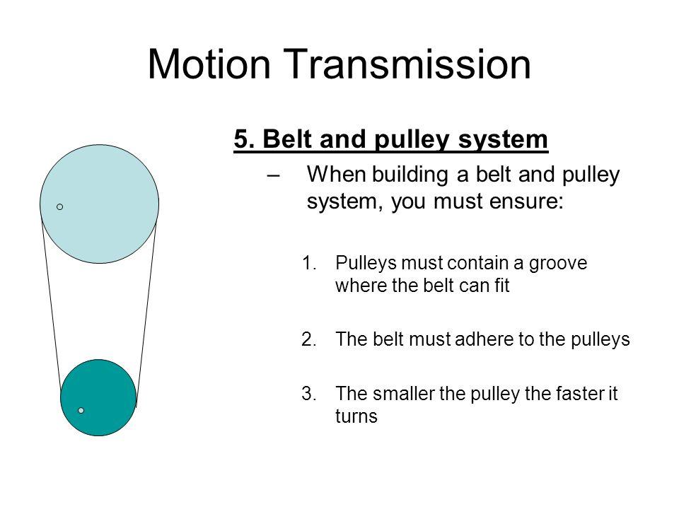 Motion Transmission 5.