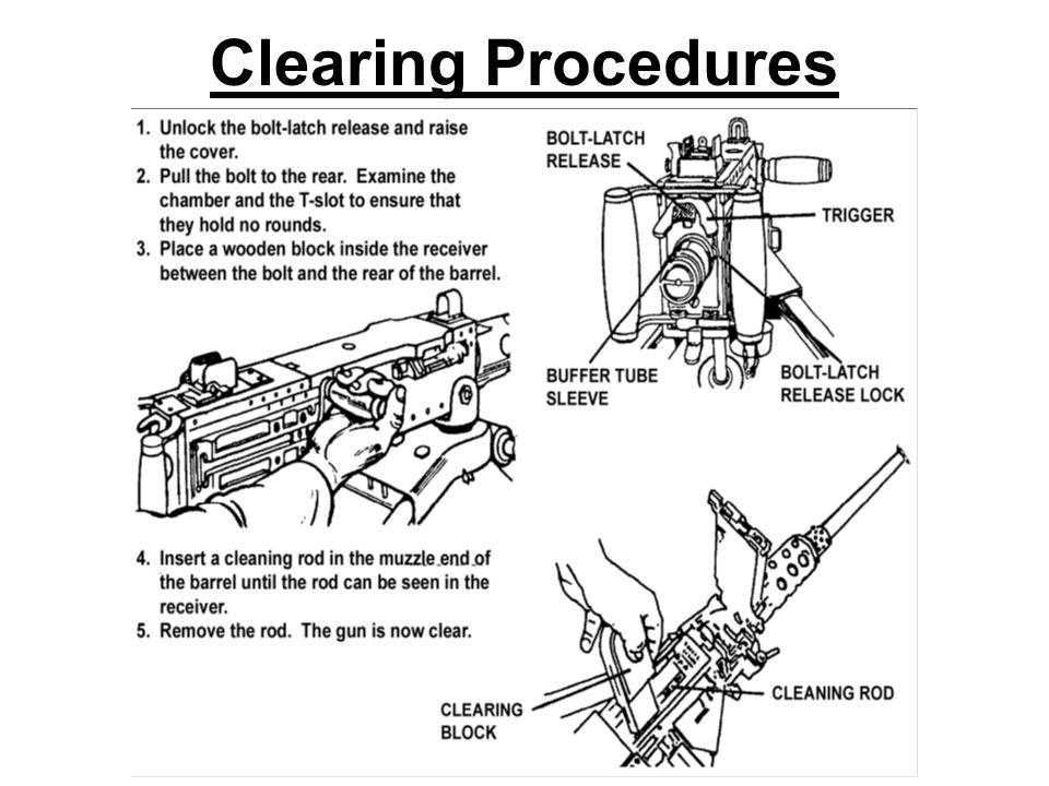 Clearing Procedures