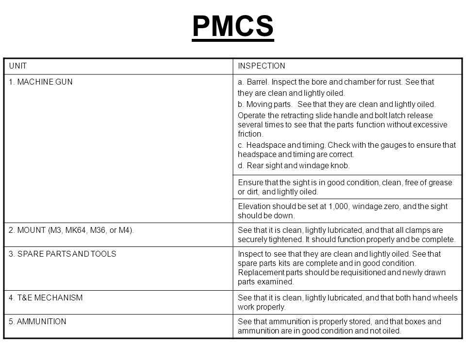 PMCS UNITINSPECTION 1. MACHINE GUNa. Barrel. Inspect the bore and chamber for rust.