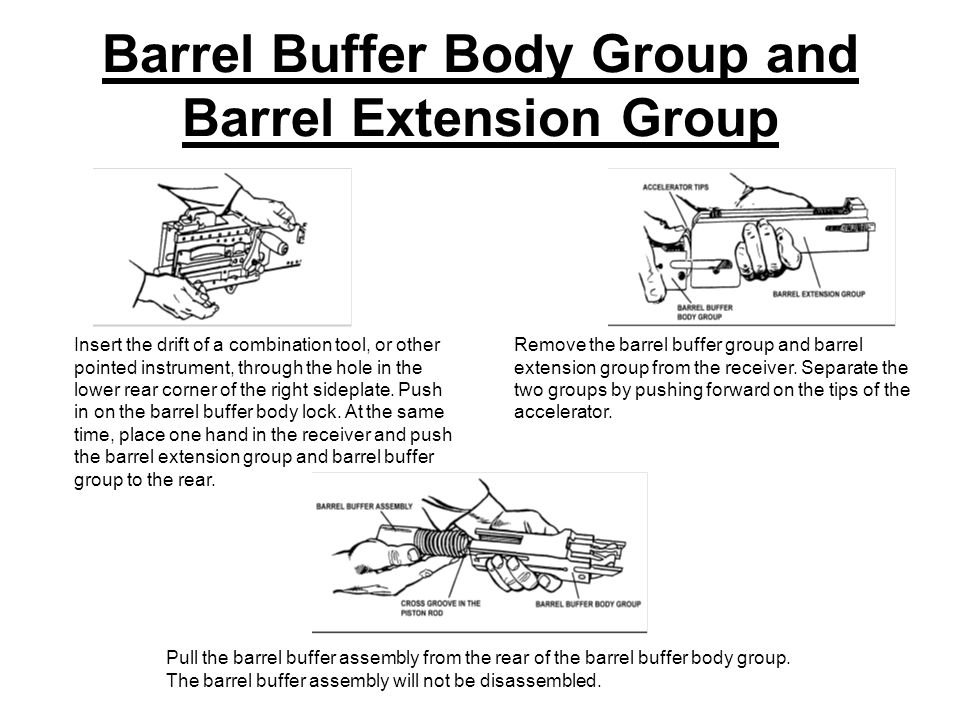 Barrel Buffer Body Group and Barrel Extension Group Insert the drift of a combination tool, or other pointed instrument, through the hole in the lower rear corner of the right sideplate.