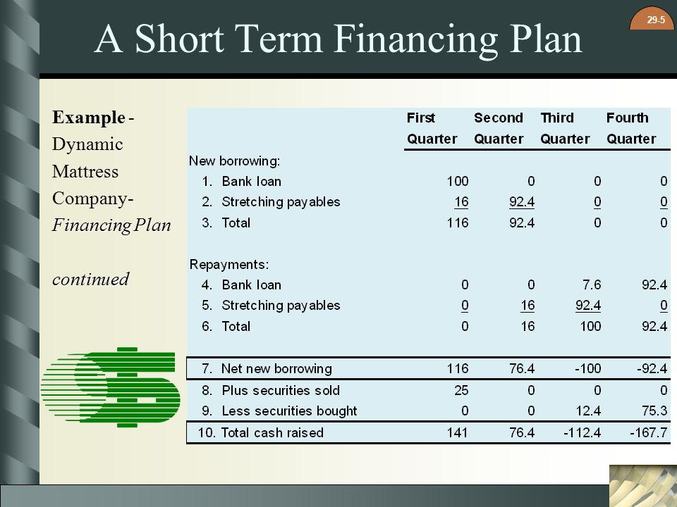 financial plan example