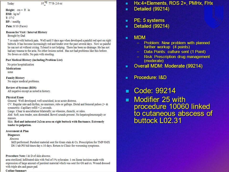 Coding and Billing in the ICD-10 Era Daniel A. Ostrovsky, MD FAAP ...