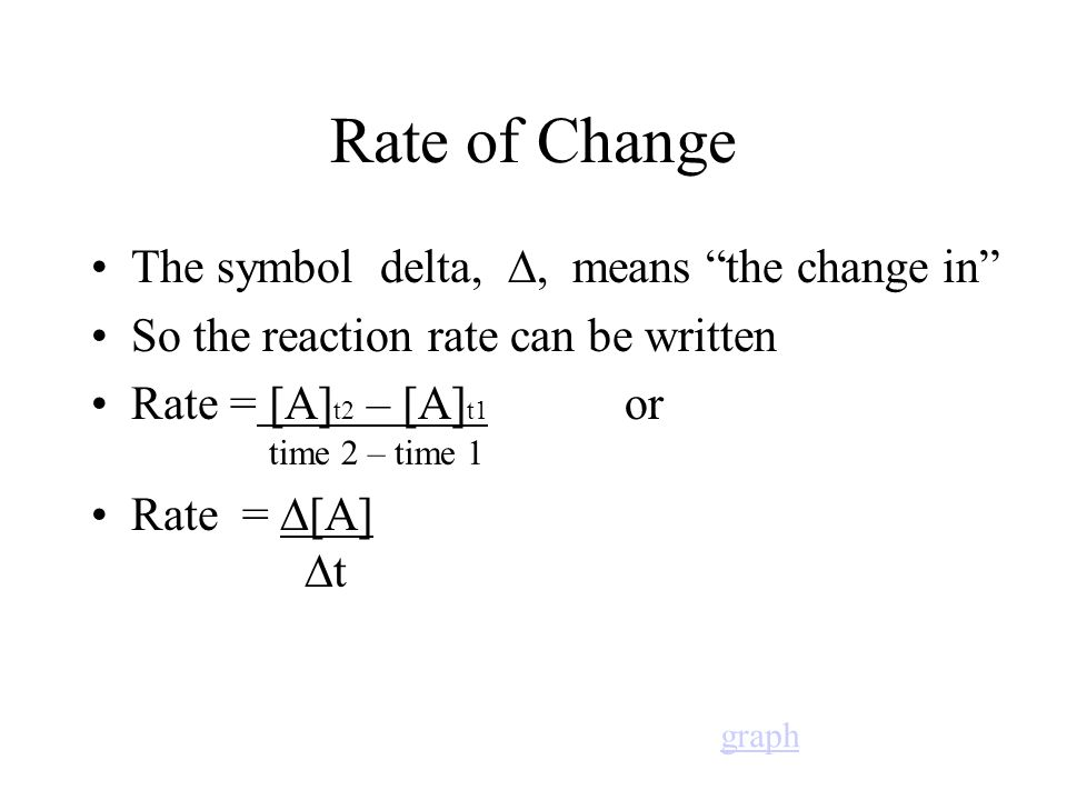 Delta Change Symbol Image Collections Meaning Of This Symbol