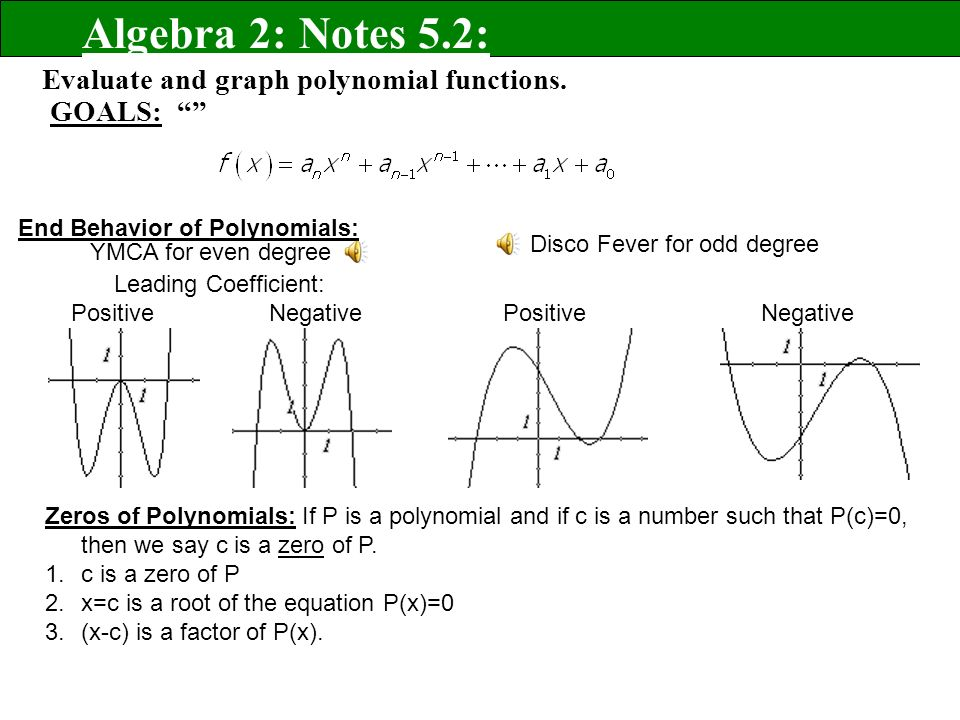 "Evaluate and graph polynomial functions. GOALS: """" Algebra 2 ..."