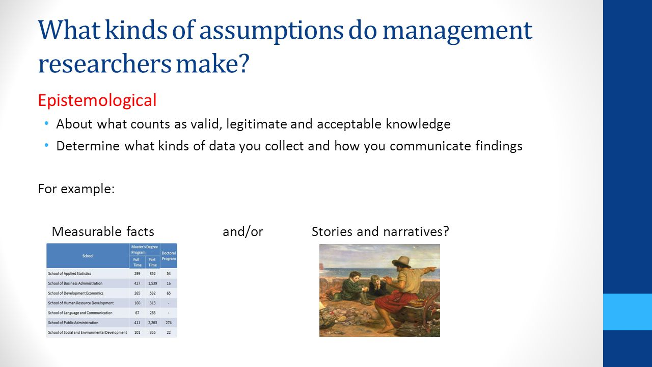 management research philosophy and design dr alexandra bristow what kinds of assumptions do management researchers make
