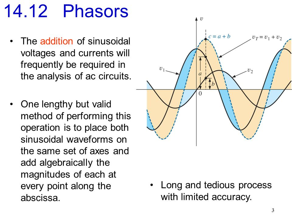 1 electrical circuit et 201 define and explain phasors time 3 1412 phasors the addition of sinusoidal voltages and currents will frequently be required in the ccuart Image collections