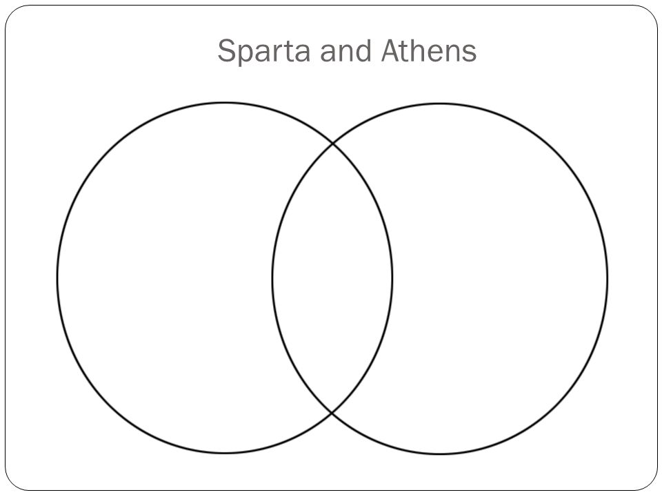 Sparta and athens activity read pages of your textbook create a 3 sparta and athens ccuart Choice Image