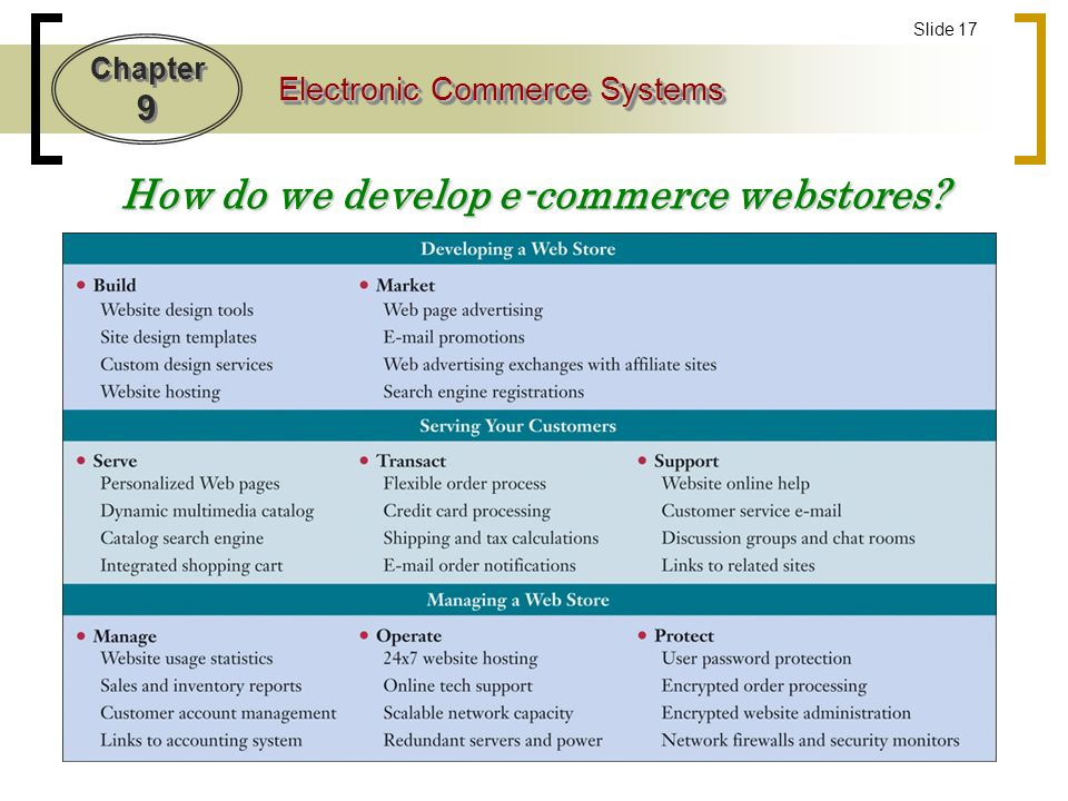 Chapter 9 Electronic Commerce Systems Slide 17 How do we develop e-commerce webstores