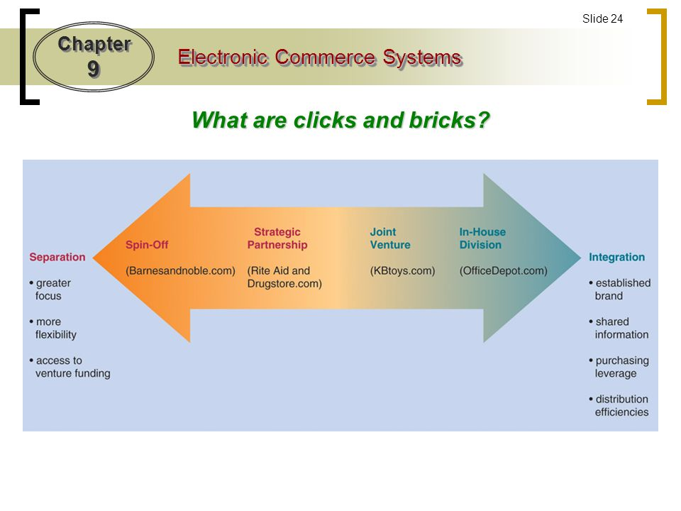 Chapter 9 Electronic Commerce Systems Slide 24 What are clicks and bricks