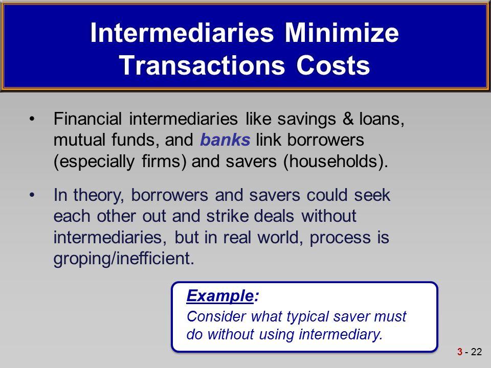 why do banks exist economics