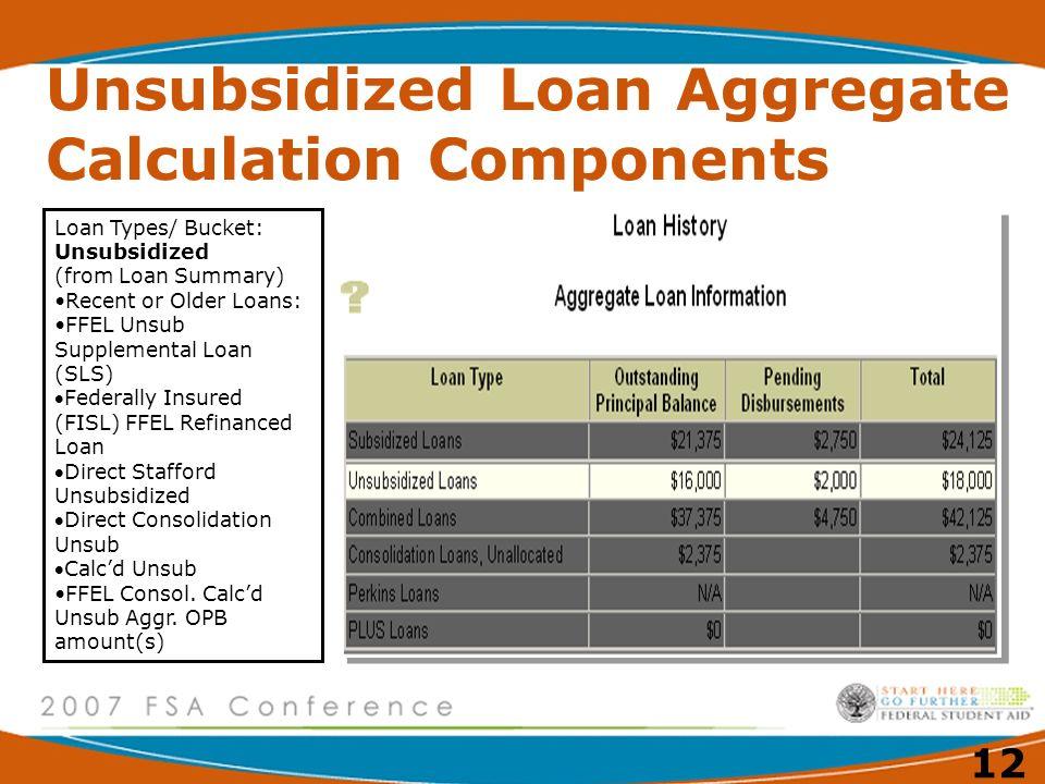 unsubsidized student loan calculator