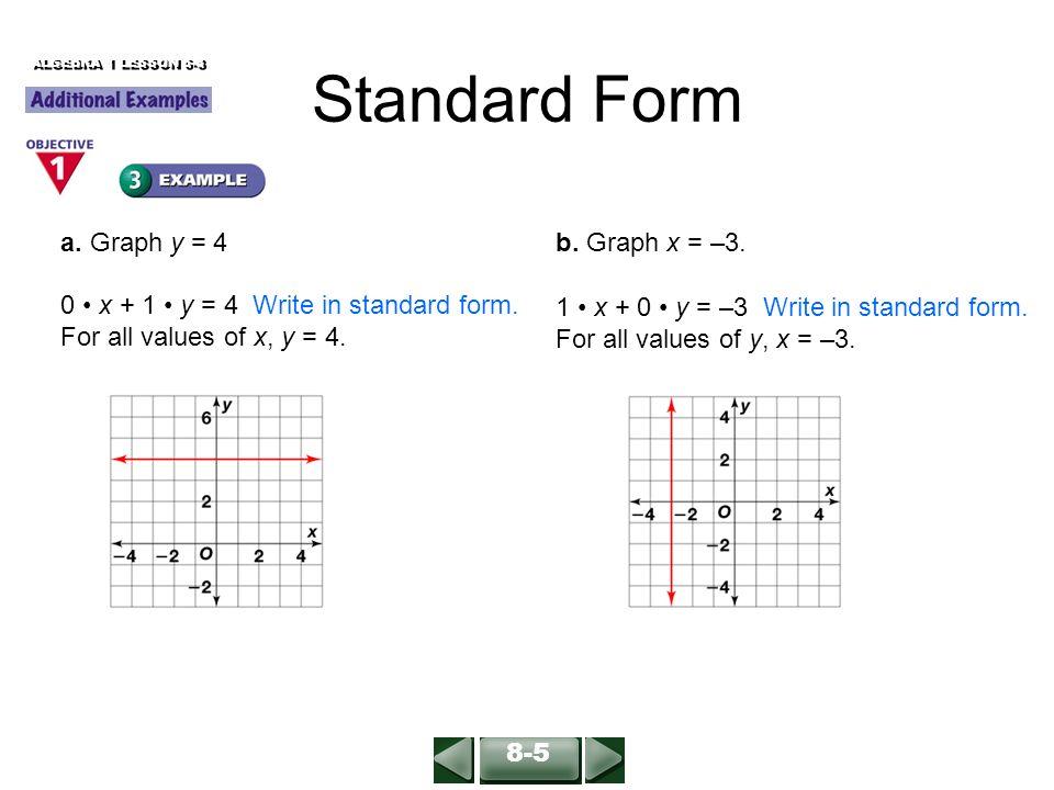 Algebra Standard Form Narsuogradysmoving