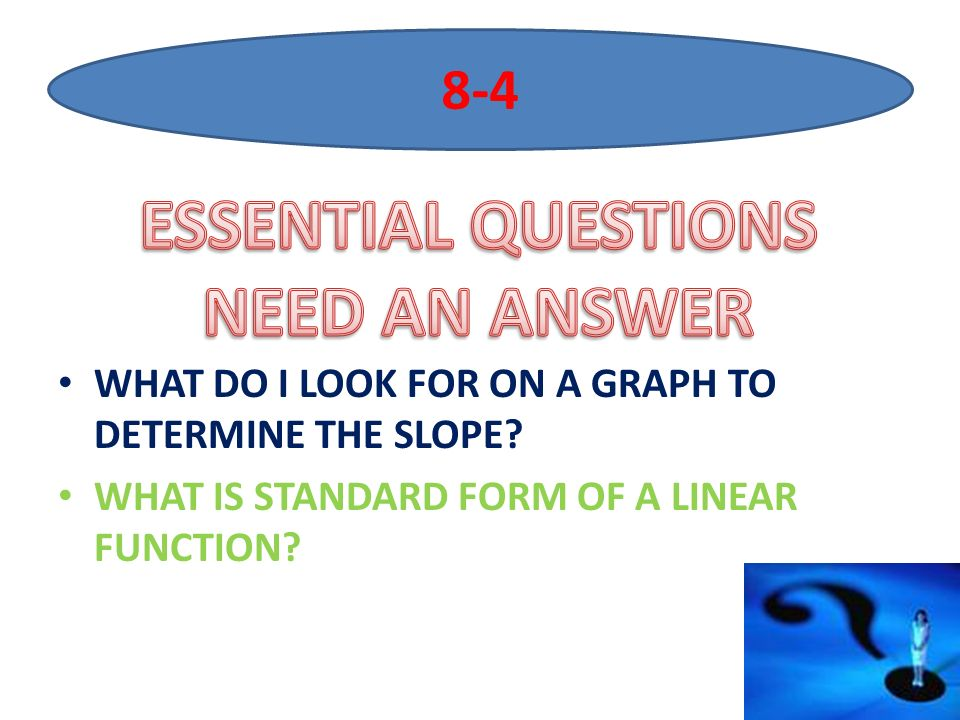 Linear Functions And Their Graphs Nc Goal 401 Use Linear Functions