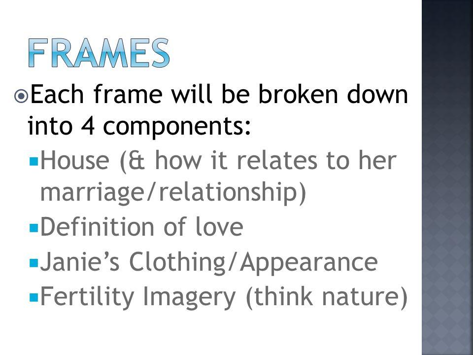 Framed Narrative Definition - Page 4 - Frame Design & Reviews ✓