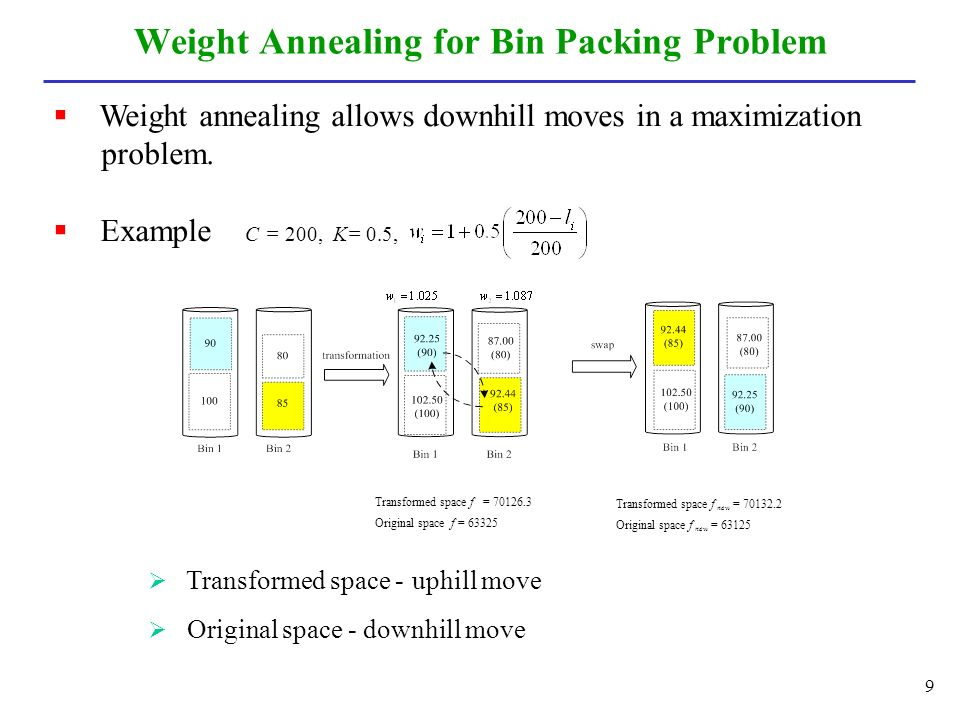 Weight Annealing for Bin Packing Problem  Weight annealing allows downhill moves in a maximization problem.