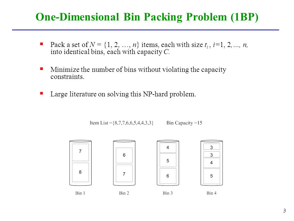 One-Dimensional Bin Packing Problem (1BP)  Pack a set of N = {1, 2, …, n} items, each with size t i, i=1, 2,…, n, into identical bins, each with capacity C.