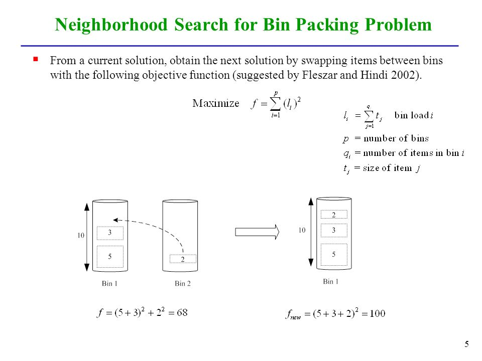 Neighborhood Search for Bin Packing Problem  From a current solution, obtain the next solution by swapping items between bins with the following objective function (suggested by Fleszar and Hindi 2002).