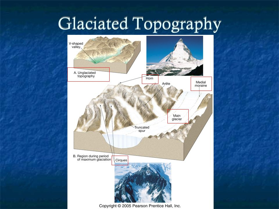 Glaciated Topography