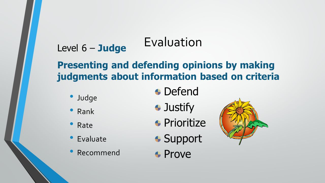 Evaluation Judge Rank Rate Evaluate Recommend Defend Justify Prioritize Support Prove Level 6 – Judge Presenting and defending opinions by making judgments about information based on criteria