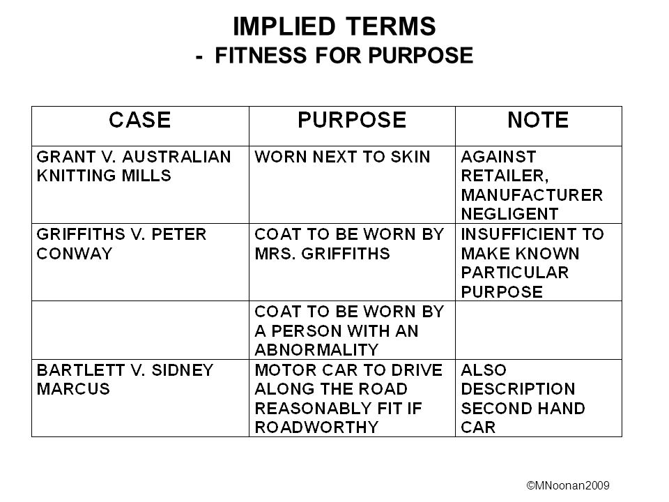 ©MNoonan2009 IMPLIED TERMS - FITNESS FOR PURPOSE