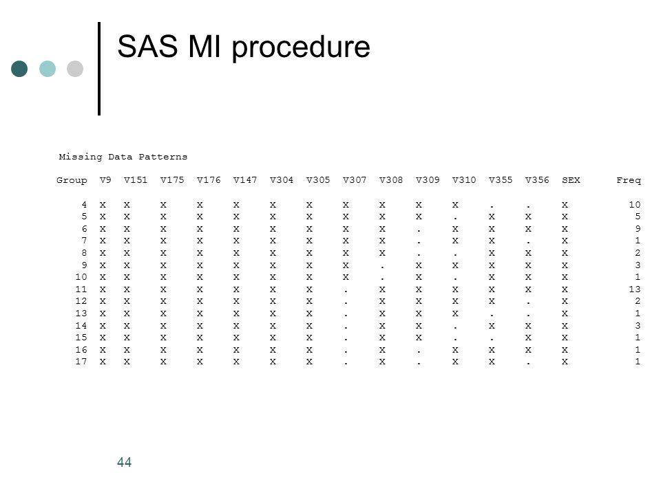 download sas statistical software v9 0.0 free