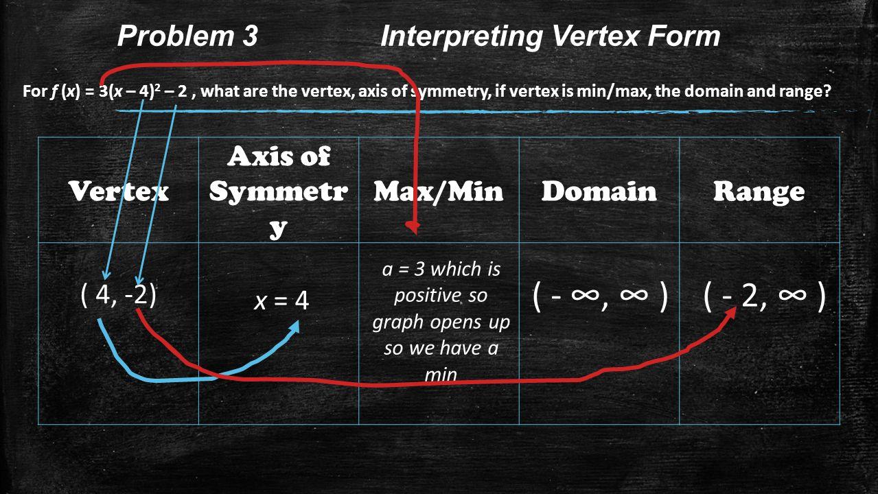 Quadratic functions equations chapter quadratic functions problem 3interpreting vertex form for f x 3x 4 falaconquin