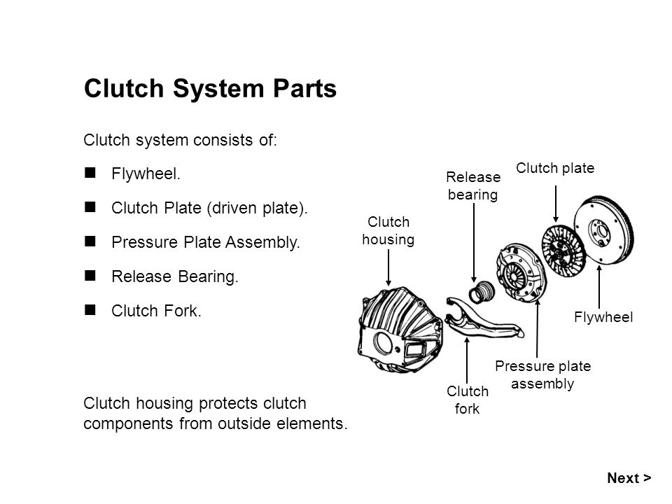 Clutch System Parts Clutch housing protects clutch components from outside elements.