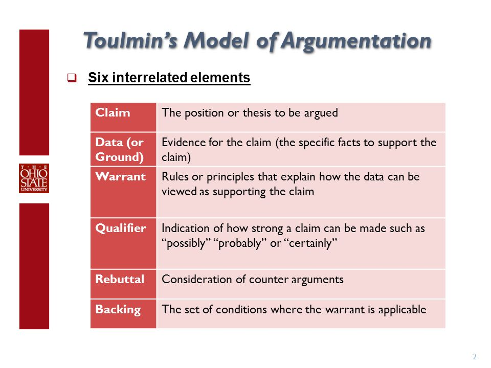 toulmin    s model of argumentation    six interrelated elements    six interrelated elements toulmin    s model of argumentation  claimthe position or thesis to be argued