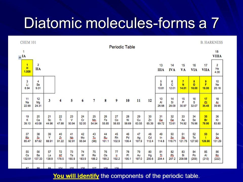 Periodic Table diatomic atoms in the periodic table : Chapter 6: The Periodic Table Organizing and Classifying the ...