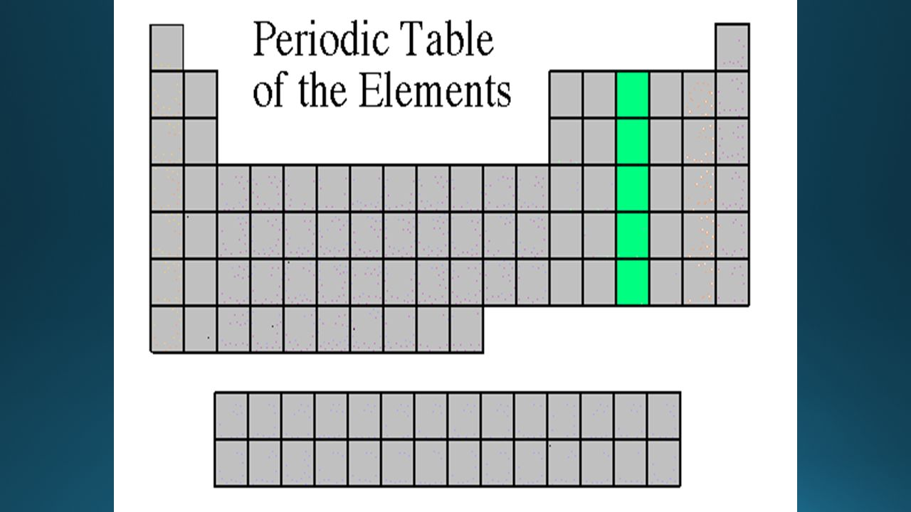 Periodic table chemical families images periodic table images why do you think there are question marks here image taken from 60 the nitrogen family gamestrikefo Images
