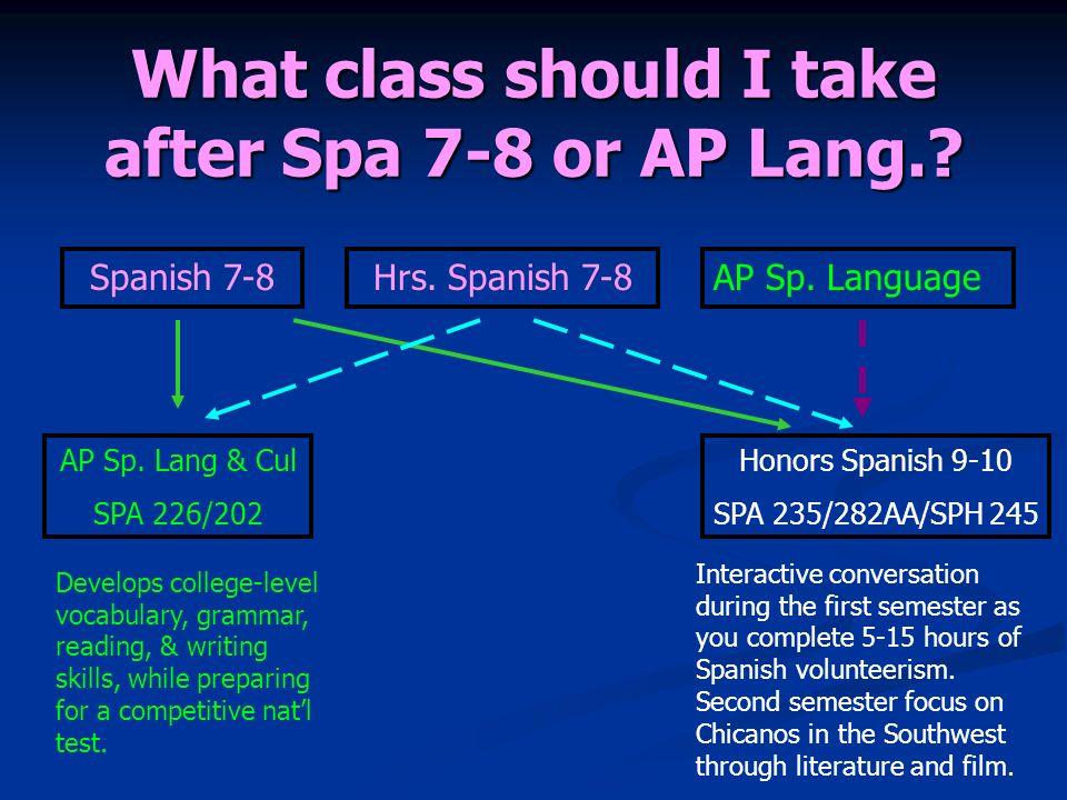 Should I take AP Lang?
