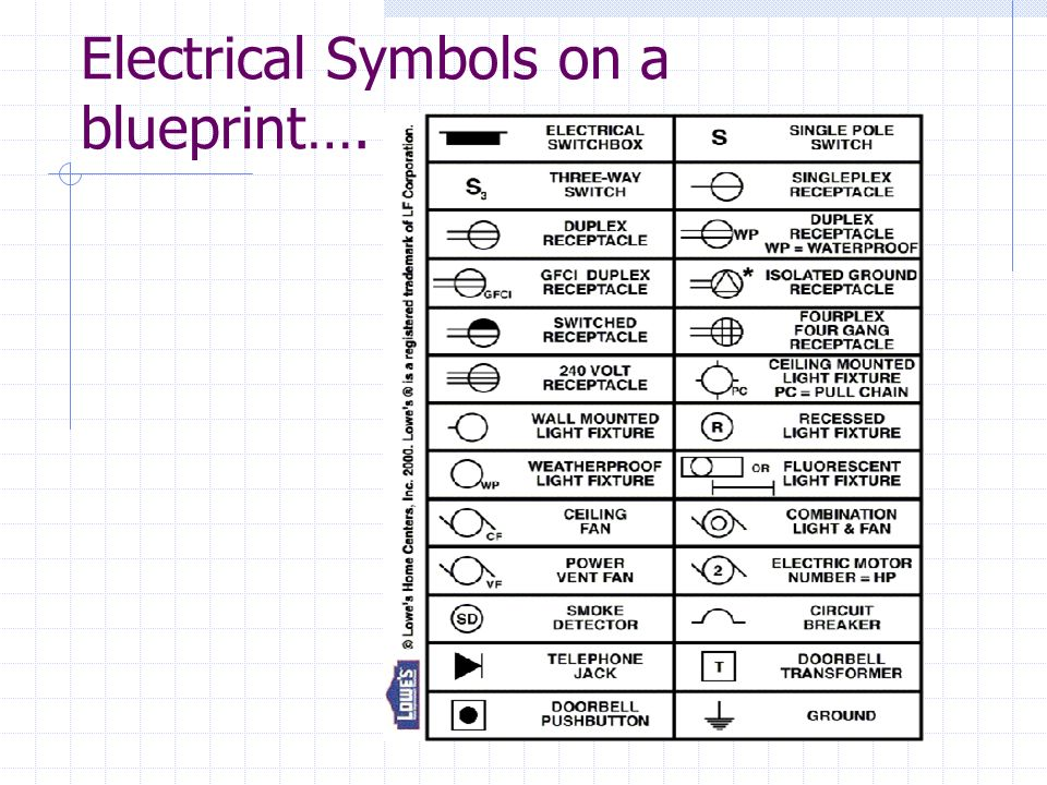 Modern Electrical Symbols Chart Sketch - Everything You Need to Know ...
