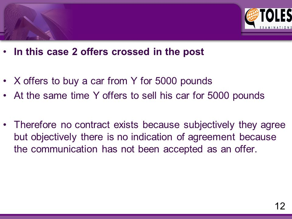 In this case 2 offers crossed in the post X offers to buy a car from Y for 5000 pounds At the same time Y offers to sell his car for 5000 pounds Therefore no contract exists because subjectively they agree but objectively there is no indication of agreement because the communication has not been accepted as an offer.