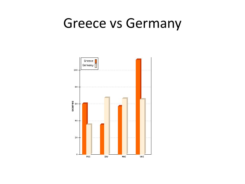 Greece vs Germany