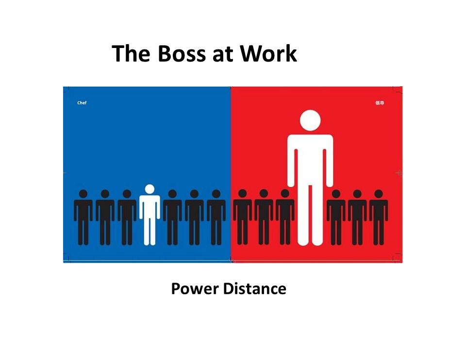 The Boss at Work Power Distance