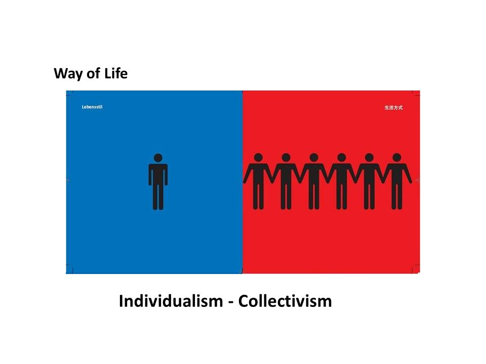 Way of Life Individualism - Collectivism