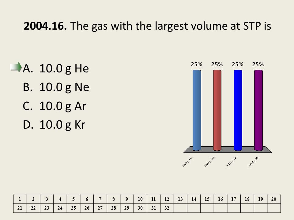 Chemistry Released Test Questions 2000 – 2009 Molar Relationships ...